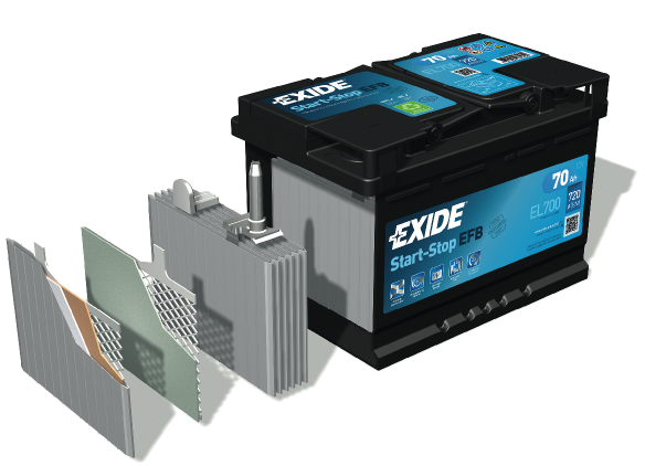 Exide Start-Stop EFB Battery
